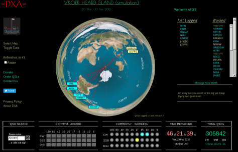 Simulated near-real-time map of contacts with Heard Island, shown on the DXA3 website.  QSO is radio shorthand for contact.  Numbers under Currently Working heading are approximate wavelengths in meters, corresponding to the amateur radio allocations.